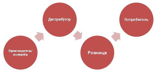 система.jpg