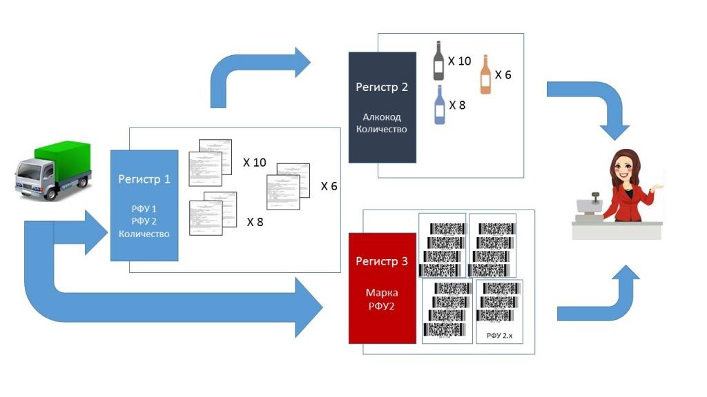 Переход на помарочный учет 2.jpg